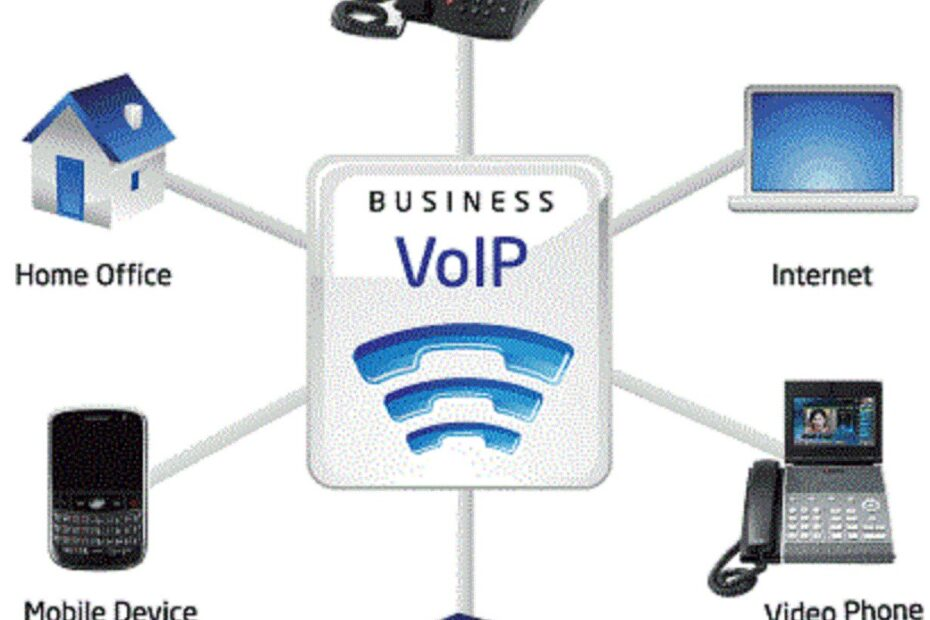 VoIP Ping